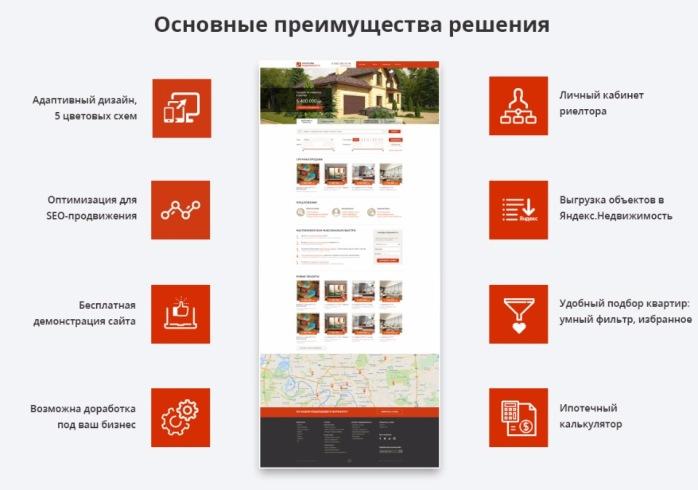 66156f6a264ab Современный адаптивный сайт агентства недвижимости Pro